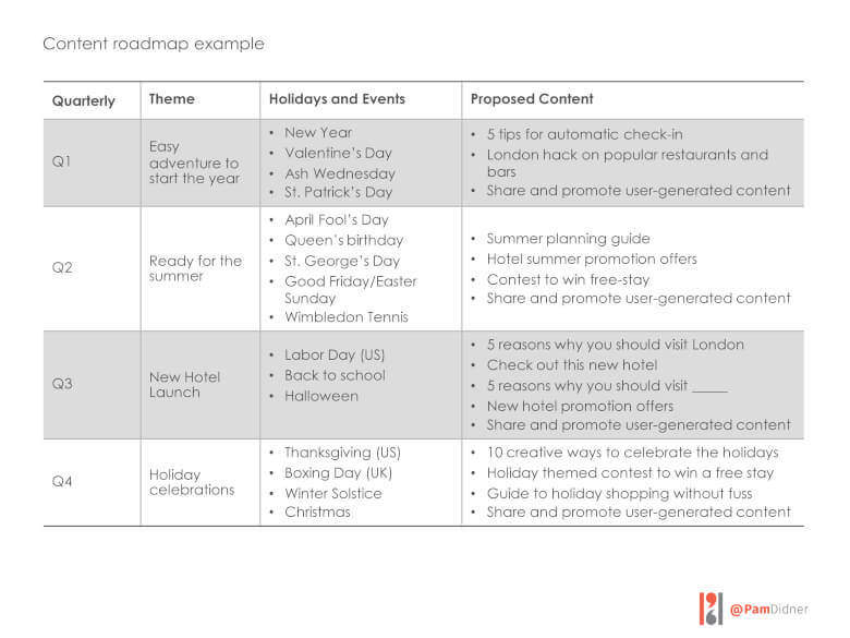 Content marketing, Content Calendar, Example, Template