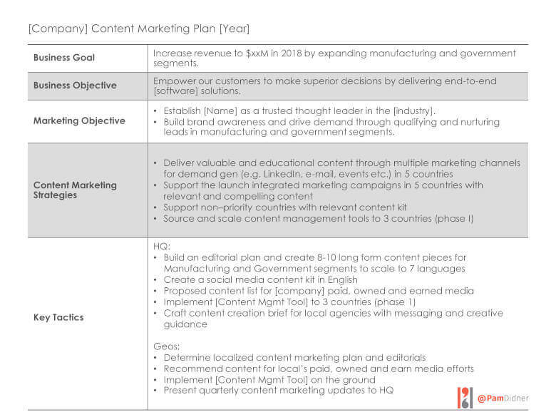 Content Marketing Plan, Business, Strategy, Template
