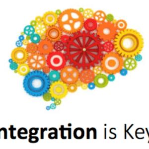 Current State of Digital Marketing: Integration is Key