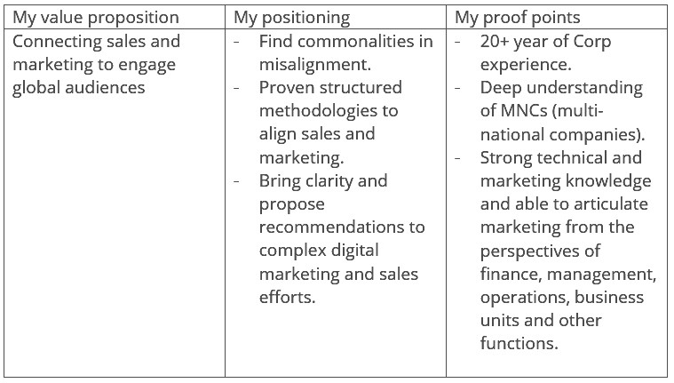 Value proposition summary